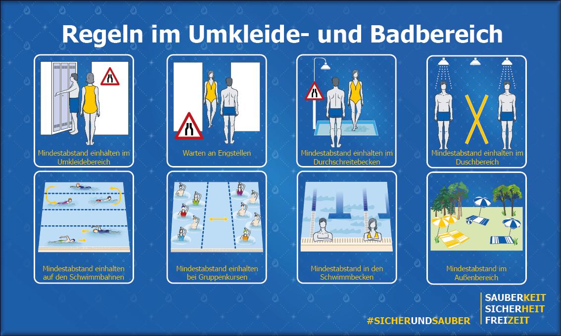 Regeln im Umkleide- und Badbereich